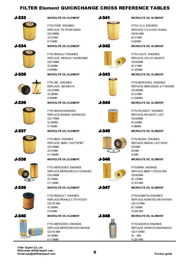ecological oil filter catalog from filter expert supplier. Black Bedroom Furniture Sets. Home Design Ideas