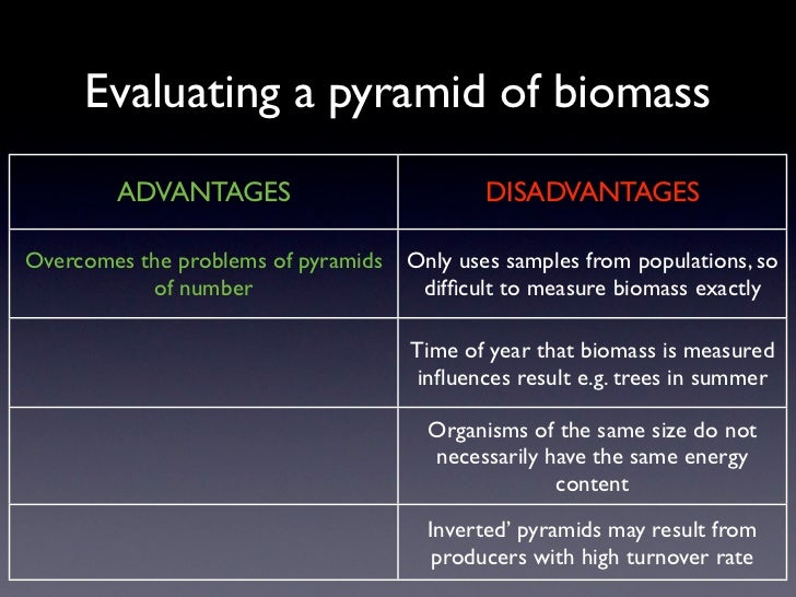 Evaluating a pyramid of biomass        ADVANTAGES                           DISADVANTAGESOvercomes the problems of pyramid...