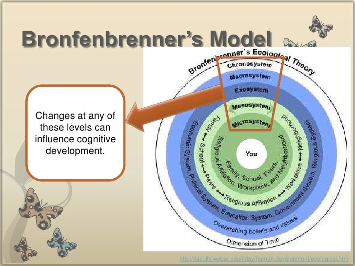 Bronfenbrenner's Bioecological Model of Development (Bronfenbrenner)