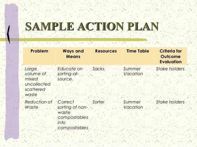 waste management plans template - zero waste management for schools a module prepared by