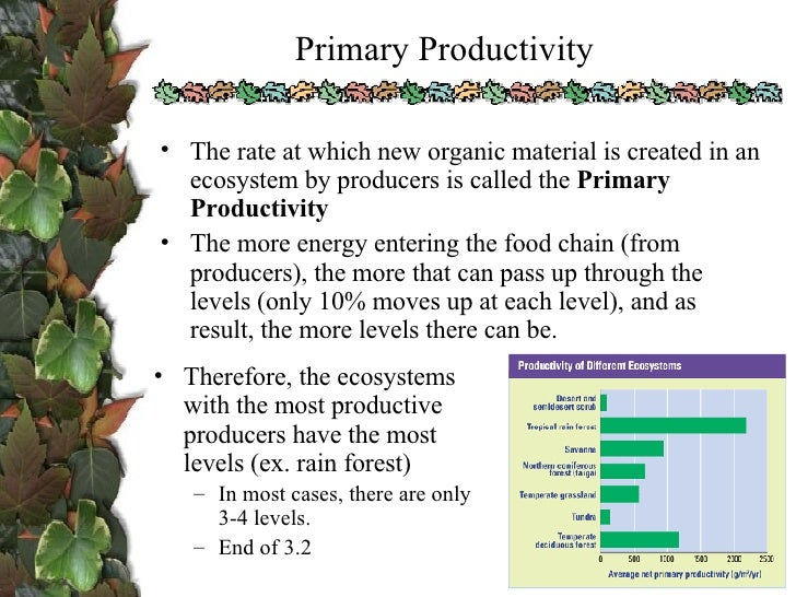 objectives ecology and primary production Goal 1b: understand principles of inheritance from the molecular level to the population level, and learn applications of genetics to problems in integrative biology and ecology objective 1: describe the mechanisms governing mendelian inheritance, gene interactions, and gene expression.
