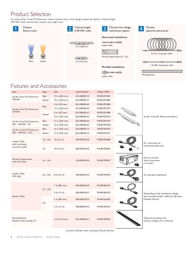 eColor Cove EC Powercore Product Guide4 Product Selection To order eColor Cove EC Powercore, select a fixture color, a l...
