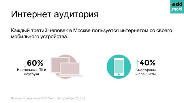 Интернет аудитория Каждый третий человек в Москве пользуется интернетом со своего мобильного устройства. ↑40%↓60% Смартфон...