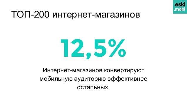 ТОП-200 интернет-магазинов Интернет-магазинов конвертируют мобильную аудиторию эффективнее остальных. 12,5%