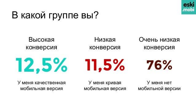 В какой группе вы? Высокая конверсия 12,5% 11,5% Низкая конверсия 76% Очень низкая конверсия У меня качественная мобильная...