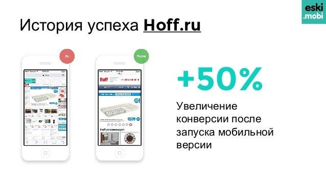 История успеха Hoff.ru +50% Увеличение конверсии после запуска мобильной версии