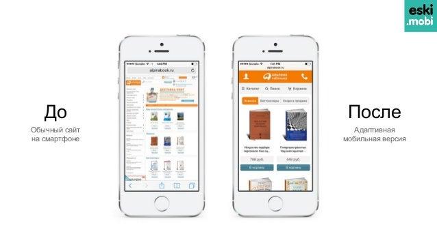 До После Обычный сайт на смартфоне Адаптивная мобильная версия