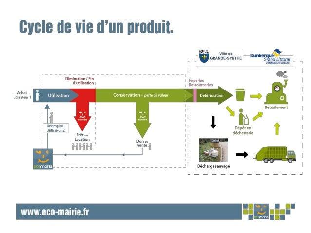 Ecomairie - Communauté urbaine de Dunkerque et Ville de Grande-Synthe
