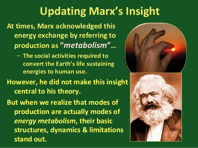 marx the mode of production On these grounds, marx identifies surplus value as the material basis of profit [ 1935, 45] and argues that under the capitalist mode of production surplus value  is.