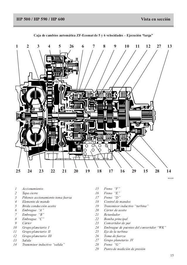 ecomat i manual repararo nivel i ii rh es slideshare net 502 to ZF Transmission ZF Transmission Parts