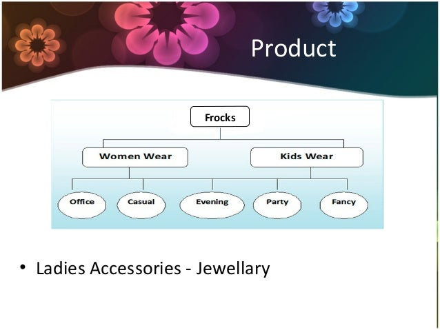 e commerce business plan for clothing store 2 638?cb=1378088571 e commerce business plan for clothing store,E Commerce Womens Clothing