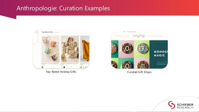 Anthropologie: Curation Examples Top-Rated Holiday Gifts Curated Gift Shops