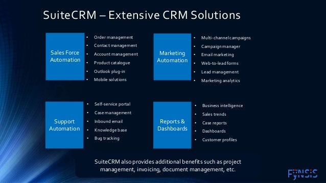 E commerce crm built on suite crm - Suite cm ...