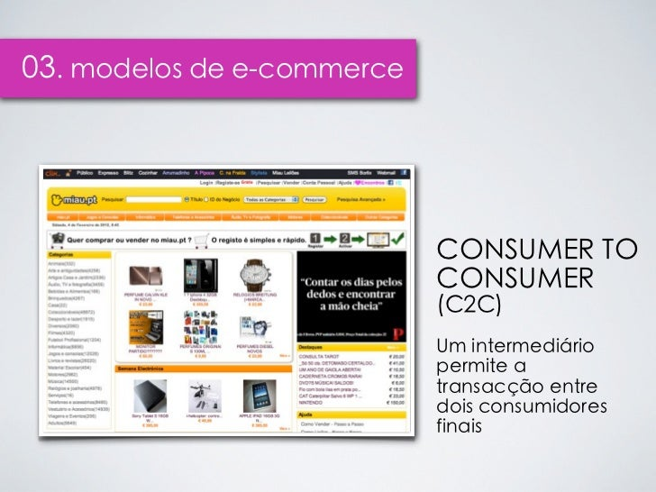 03. modelos de e-commerce                            CONSUMER TO                            CONSUMER                      ...