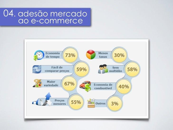 04. adesão mercado   ao e-commerce