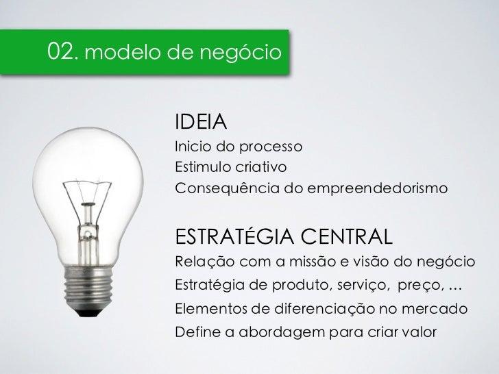 02. modelo de negócio           IDEIA           Inicio do processo           Estimulo criativo           Consequência do e...