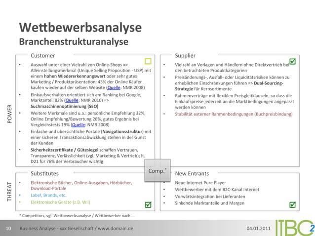 WeSbewerbsanalyse              Branchenstrukturanalyse                      Customer                                ...