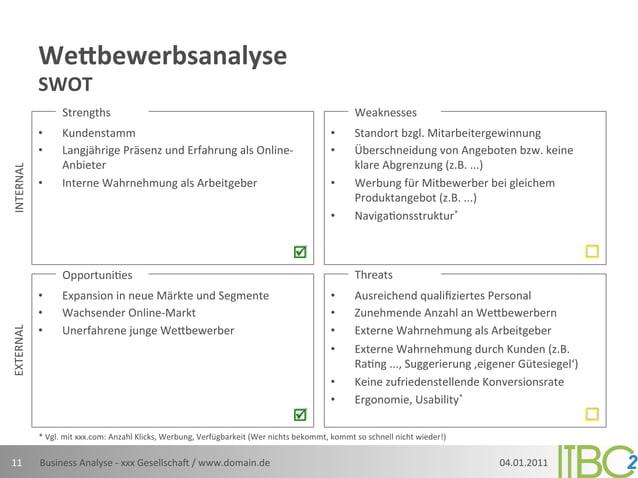 WeSbewerbsanalyse                SWOT                         Strengths                                             ...