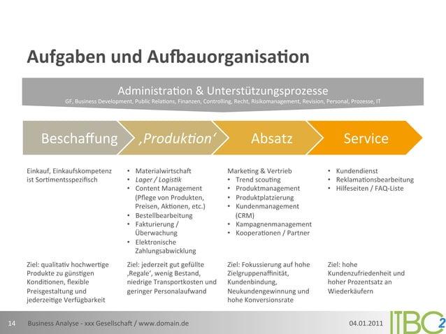 Aufgaben und Au_auorganisaVon                                                     Administra;on & Unterstützungs...