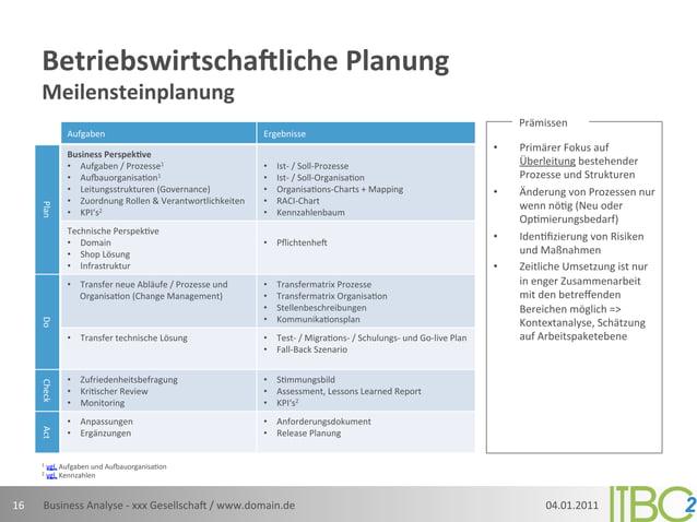 Betriebswirtscha7liche Planung          Meilensteinplanung                                                          ...