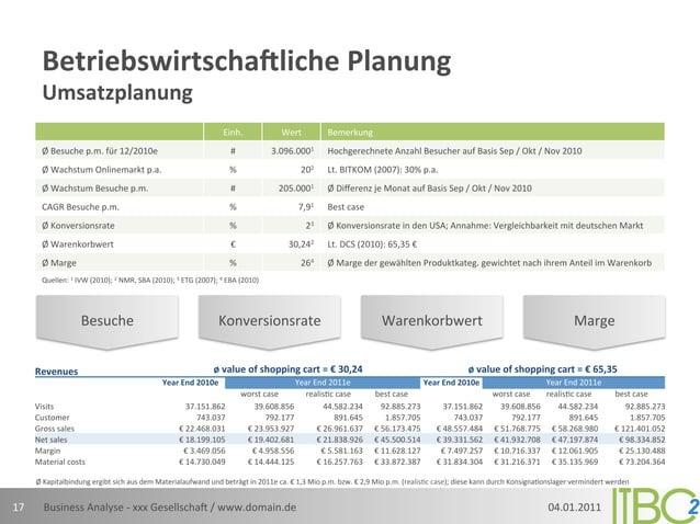 Betriebswirtscha7liche Planung            Umsatzplanung                                                             ...