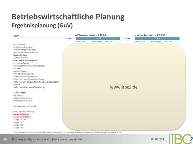 Betriebswirtscha7liche Planung          Ergebnisplanung (GuV)           G&V                                     ...