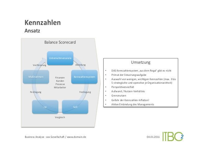Kennzahlen          Ansatz                                 Balance Scorecard                                    ...