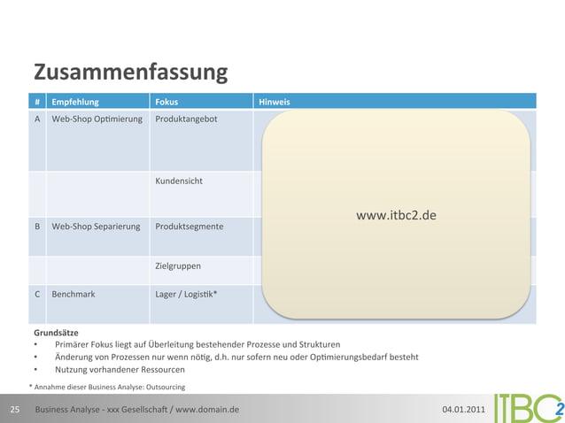 Zusammenfassung            #    Empfehlung                             Fokus                     Hinweis        ...