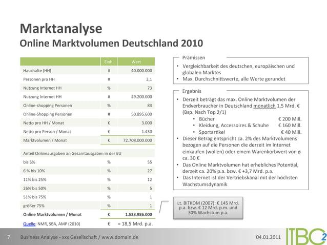 Marktanalyse         Online Marktvolumen Deutschland 2010                                                       ...