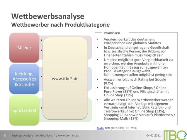 WeSbewerbsanalyse         WeSbewerber nach Produktkategorie                                                       ...