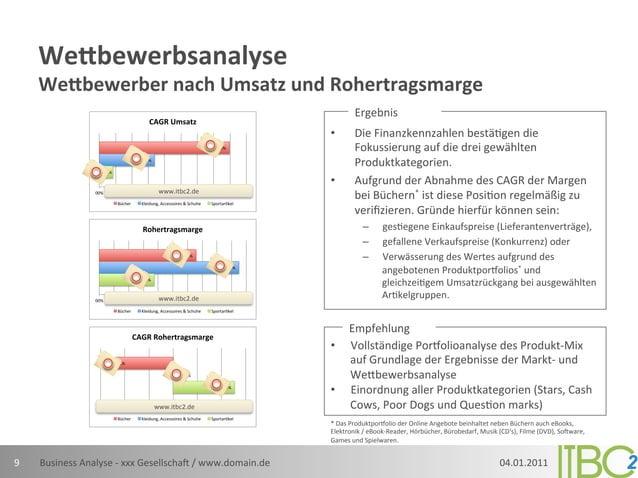 WeSbewerbsanalyse         WeSbewerber nach Umsatz und Rohertragsmarge                                         ...