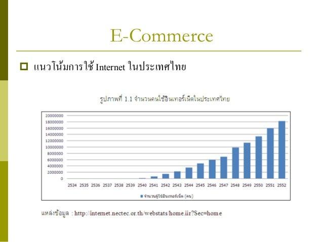 E-Commerce   แนวโนมการใช Internet ในประเทศไทย