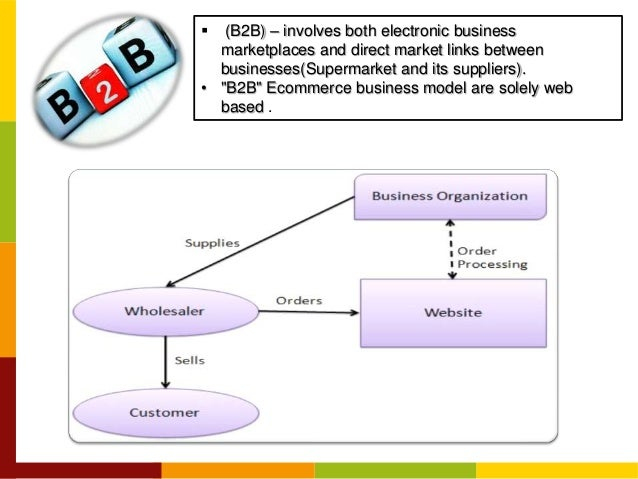 Ecommerce types and payment models Slide 2