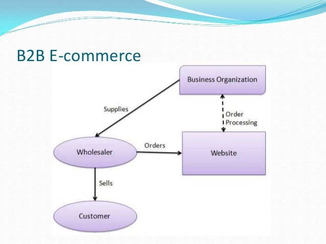 b2c and b2b web site supply Supply chain differences: b2b/b2c 1 supply chain differences: b2b/b2c since the advent of internet, in particular since any commercial limitations were lifted in 1995, businesses of all kinds have aggressively sought for ways to do business smarter and cheaper by using the world wide web.