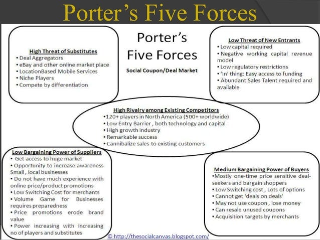 porters five forces mobile payment
