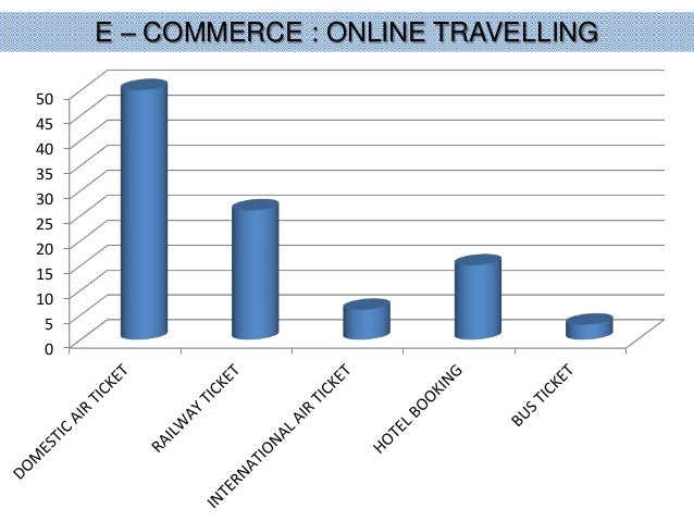 e commerce securities Pure-ecommerce uses our pure-e process developed by our founder, jen varner to show you how to start a successful ecommerce business.
