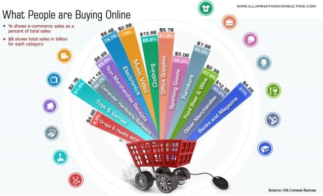 Buy will online