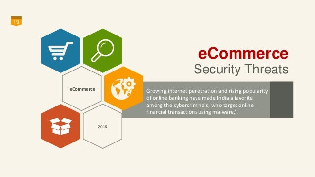 E Commerce -Security Threats And Challenges