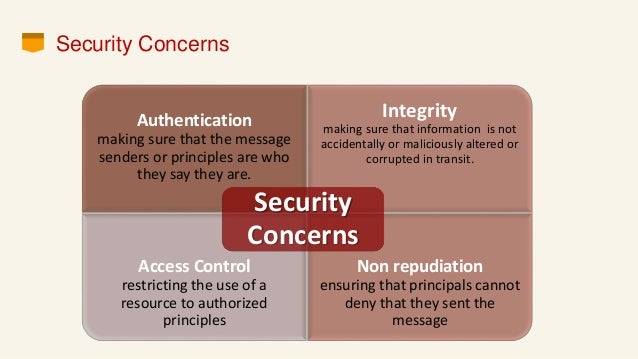 e commerce security issues E-commerce securities 1 what is e-commerce security and why is it important 2 how to identify threats to e-commerce 3 how to determine ways to protect e-commerce from those threats.
