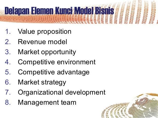 Ecommerce03 Business Model