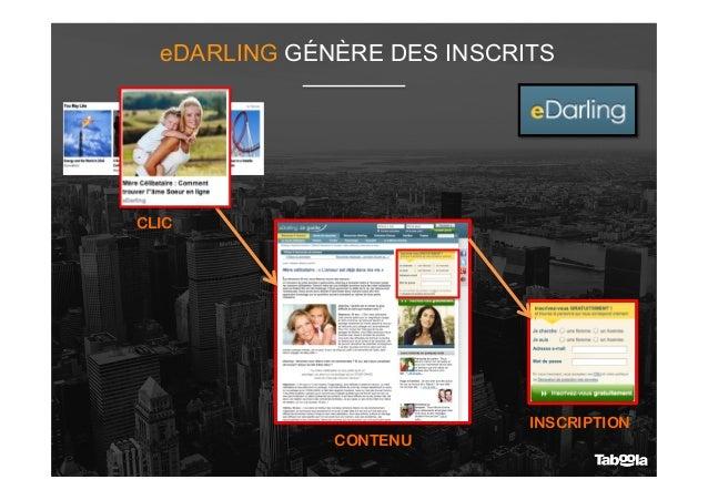 eDARLING GÉNÈRE DES INSCRITS CONTENU INSCRIPTION CLIC