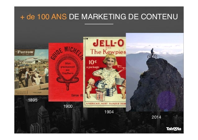 + de 100 ANS DE MARKETING DE CONTENU 1895 1900 1904 2014