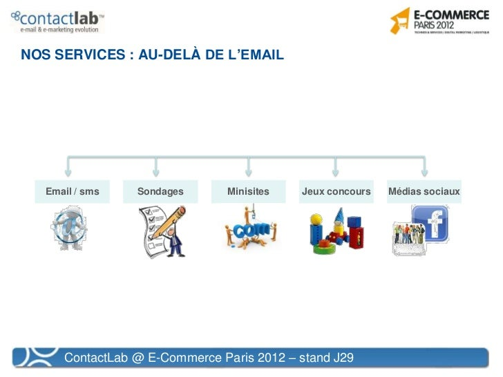 E-commerce Paris 2012 - Anatomie d\'un email