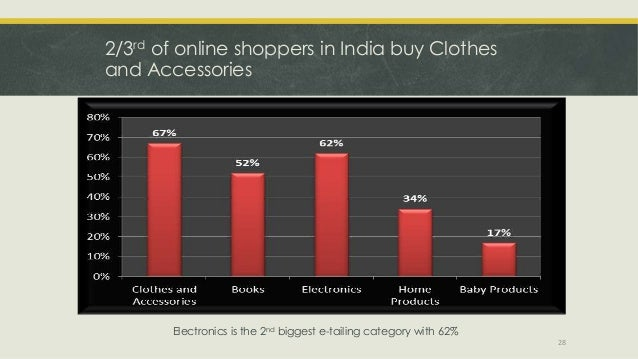electronic commerce and flip kart The scope of the e-commerce definition as given in the goods and services dispensation has been left so wide that it could go well beyond the amazon or flipkart.