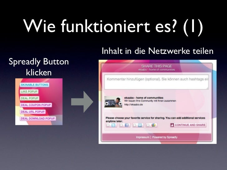 Wie funktioniert es? (1)                  Inhalt in die Netzwerke teilenSpreadly Button    klicken