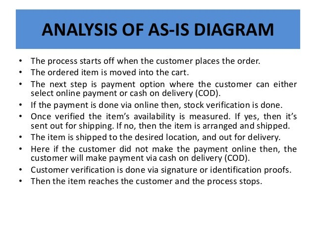 ANALYSIS OF AS-IS DIAGRAM • The process starts off when the customer places the order. • The ordered item is moved into th...