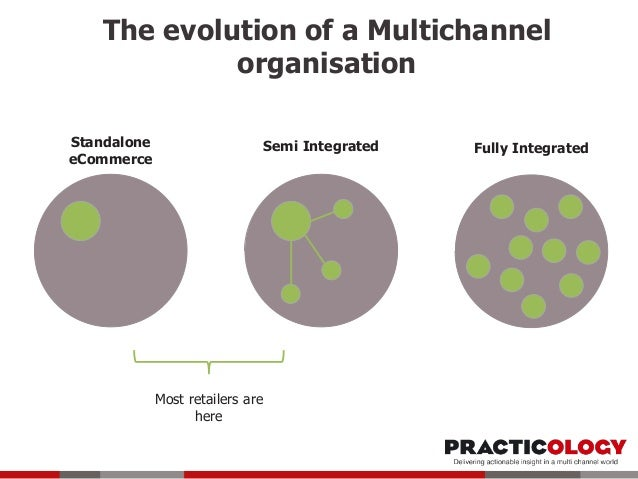 How might the eCommerce team change as a result?  The eCommerce/Multichannel department will be less siloed from the rest...