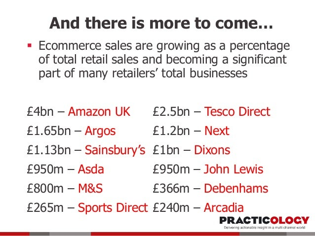 And there is more to come…  Ecommerce sales are growing as a percentage of total retail sales and becoming a significant ...