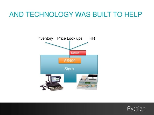 SO WHAT STARTED LIKE THIS Store AS400 Inventory Price Look ups HR Dial up