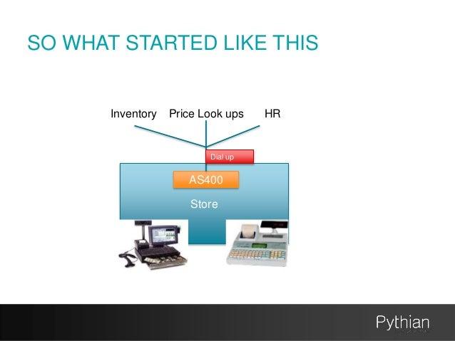 © 2014 Pythian Elliot Zissman: Director of Sales twitter @elliotz Zissman@Pythian.com +44 20 3411 8378 x1503 +44 7958 623 ...